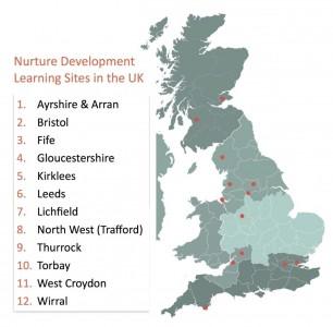 nurture development